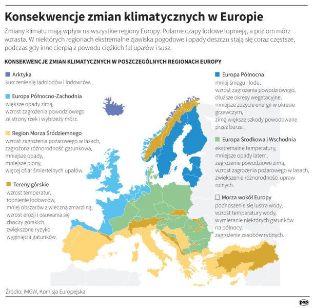 Konsekwencje zmian klimatycznych w Europie