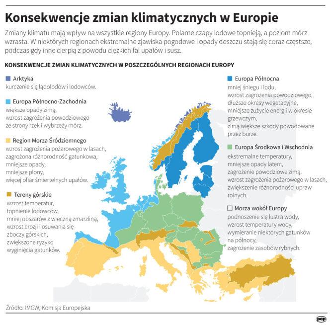 Konsekwencje zmian klimatycznych w Europie (PAP/Małgorzata Latos)