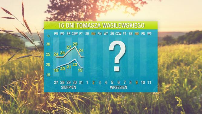 Pogoda na 16 dni: jeszcze będzie gorąco